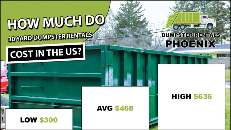 How Much Do 30 Yard Dumpster Rentals Cost?